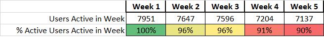 Week 5 Picks Made a Week